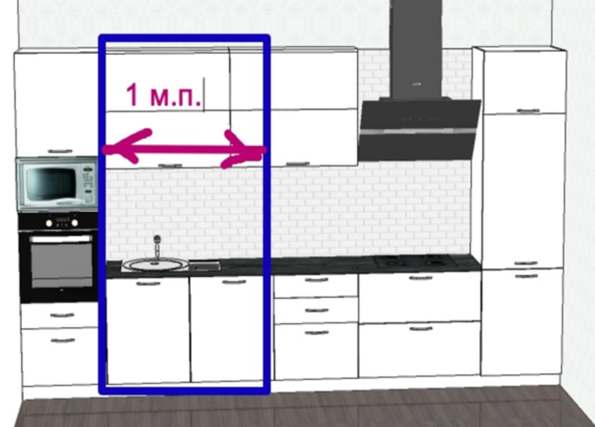 """Как правильно оценить, сколько должна стоить кухня, и насколько """"цена за погонный метр"""" в данном случае отражает ее реальную стоимость."""